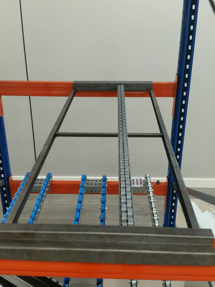 Rolling Racks Pallet Rails Rollers Easy Systems